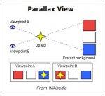 090330-ParallaxView.jpg